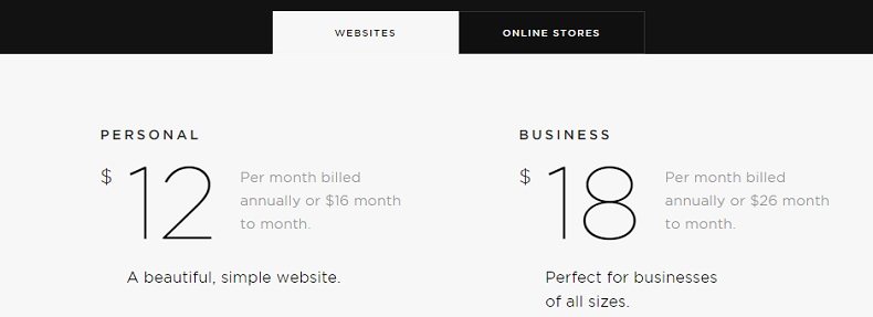 Squarespace pricing websites